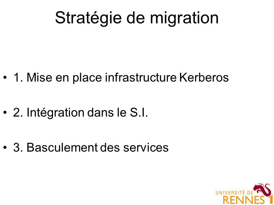 Stratégie de migration 1. Mise en place infrastructure Kerberos 2. Intégration dans le S.I. 3. Basculement des services