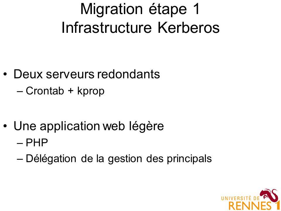 Migration étape 1 Infrastructure Kerberos Deux serveurs redondants –Crontab + kprop Une application web légère –PHP –Délégation de la gestion des prin
