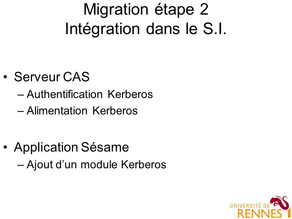 Migration étape 2 Intégration dans le S.I. Serveur CAS –Authentification Kerberos –Alimentation Kerberos Application Sésame –Ajout dun module Kerberos
