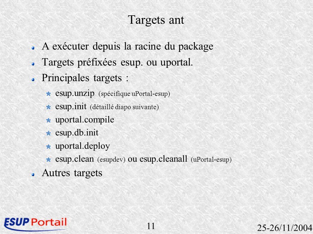 11 25-26/11/2004 Targets ant A exécuter depuis la racine du package Targets préfixées esup. ou uportal. Principales targets : esup.unzip (spécifique u