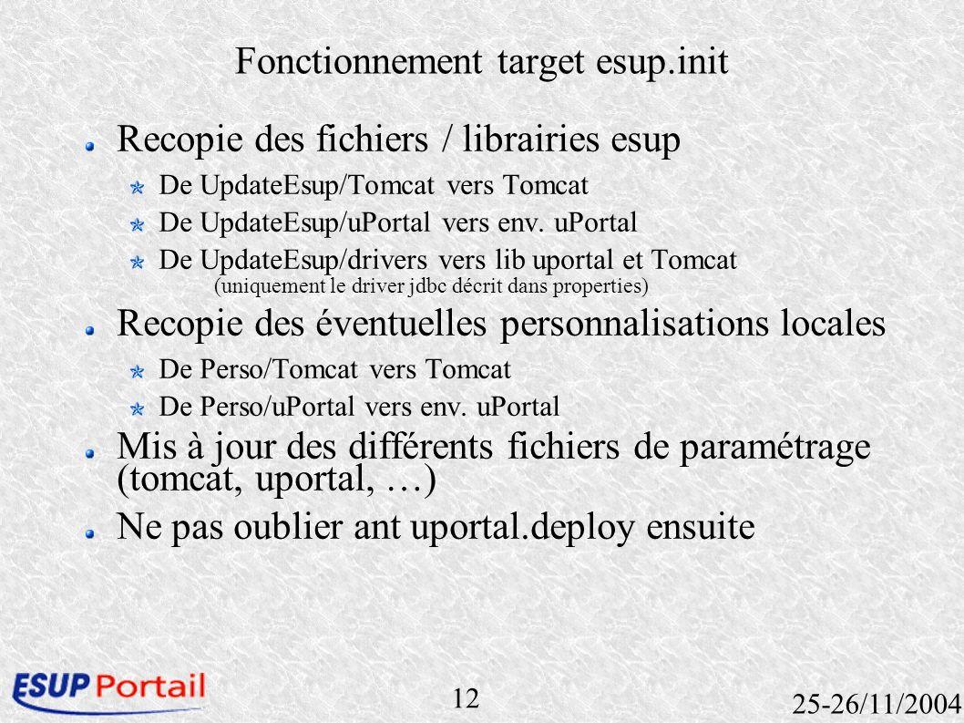 12 25-26/11/2004 Fonctionnement target esup.init Recopie des fichiers / librairies esup De UpdateEsup/Tomcat vers Tomcat De UpdateEsup/uPortal vers en