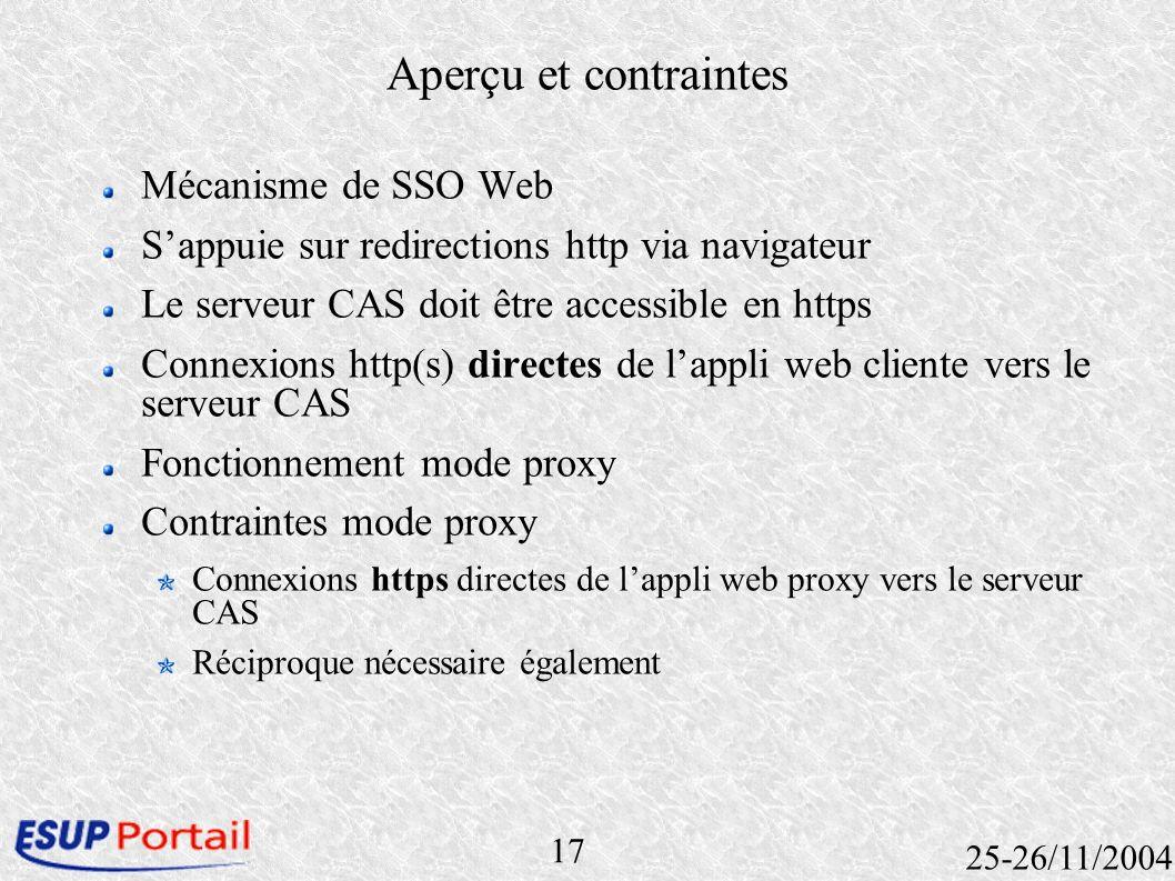17 25-26/11/2004 Aperçu et contraintes Mécanisme de SSO Web Sappuie sur redirections http via navigateur Le serveur CAS doit être accessible en https