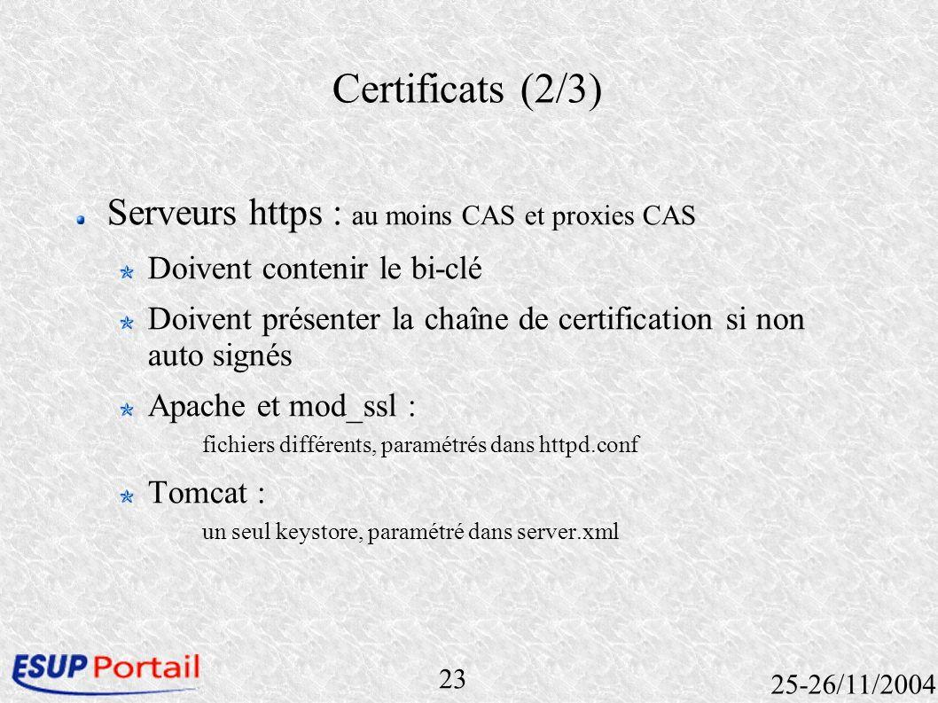 23 25-26/11/2004 Certificats (2/3) Serveurs https : au moins CAS et proxies CAS Doivent contenir le bi-clé Doivent présenter la chaîne de certificatio