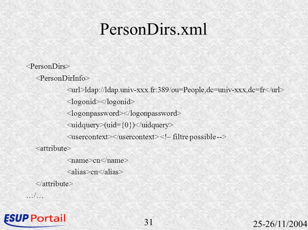 31 25-26/11/2004 PersonDirs.xml ldap://ldap.univ-xxx.fr:389/ou=People,dc=univ-xxx,dc=fr (uid={0}) cn …/…