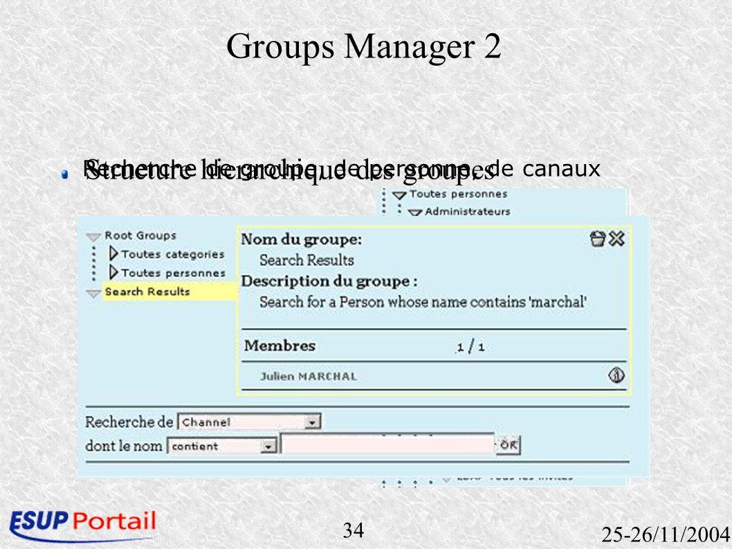 34 25-26/11/2004 Groups Manager 2 Structure hierarchique des groupes Recherche de groupe, de personne, de canaux