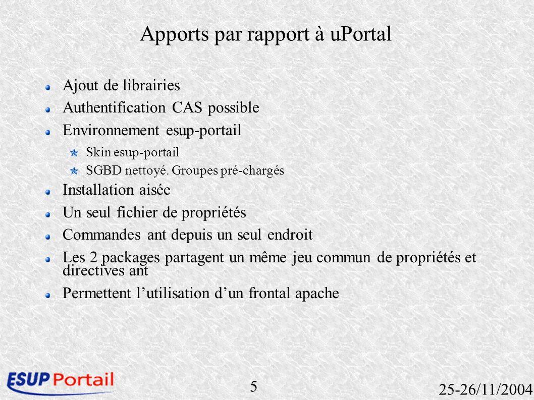 5 25-26/11/2004 Apports par rapport à uPortal Ajout de librairies Authentification CAS possible Environnement esup-portail Skin esup-portail SGBD nett