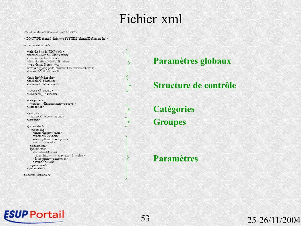 53 25-26/11/2004 Fichier xml Le Site del'UHP siteuhp Le site w3 de l'UHP Inline Frame org.jasig.portal.channels.CInlineFrame 5000 N en_US Entertainmen
