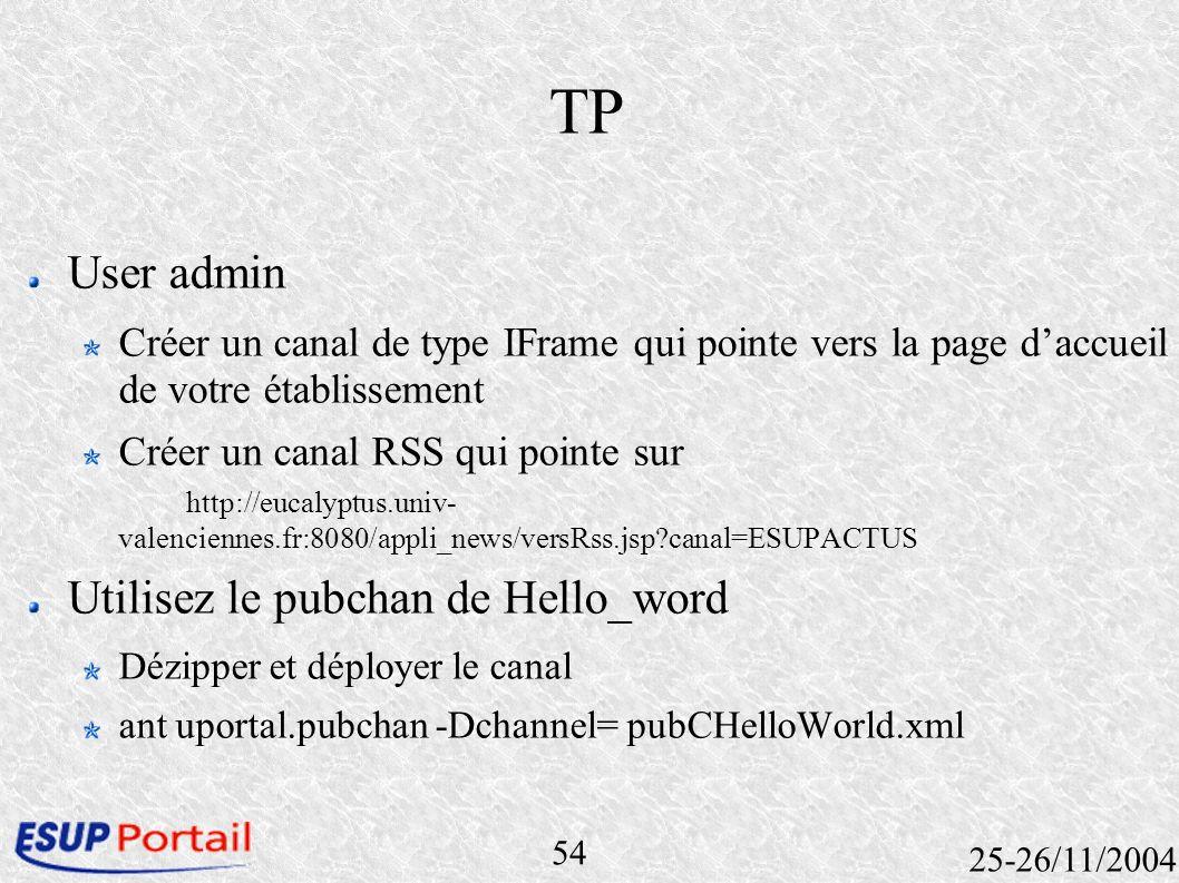 54 25-26/11/2004 TP User admin Créer un canal de type IFrame qui pointe vers la page daccueil de votre établissement Créer un canal RSS qui pointe sur