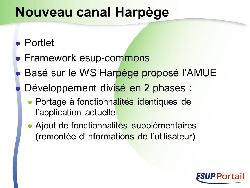 Nouveau canal Harpège Portlet Framework esup-commons Basé sur le WS Harpège proposé lAMUE Développement divisé en 2 phases : Portage à fonctionnalités identiques de lapplication actuelle Ajout de fonctionnalités supplémentaires (remontée dinformations de lutilisateur)