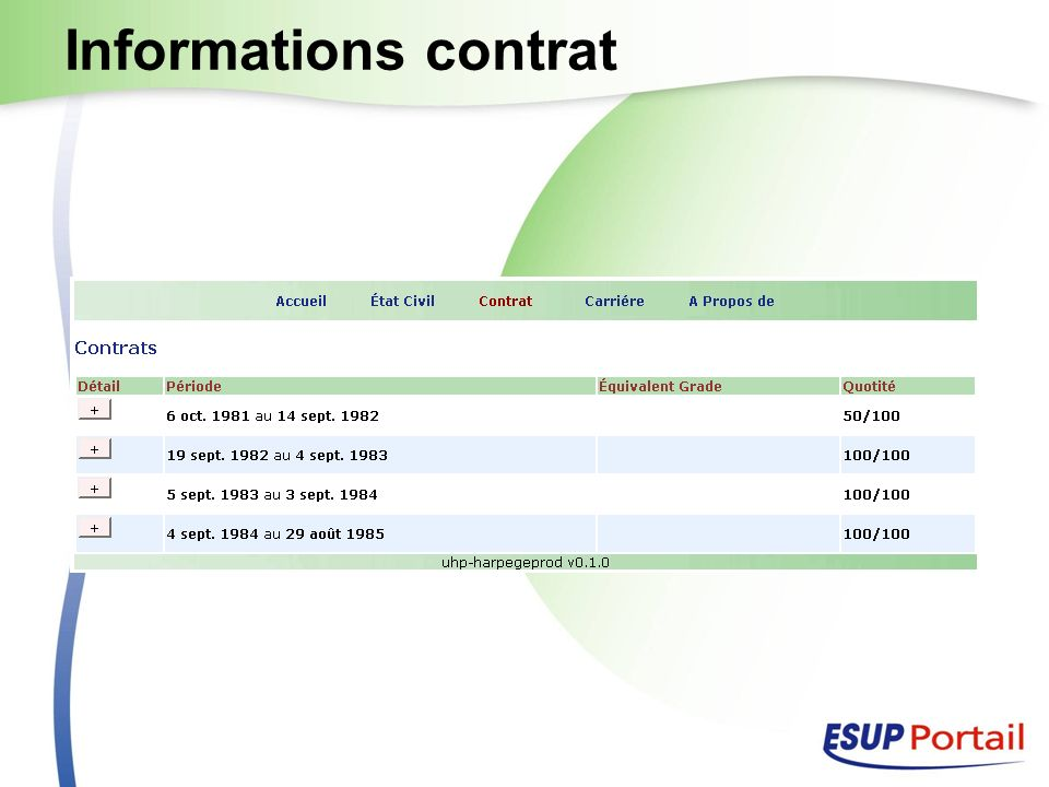 Informations contrat