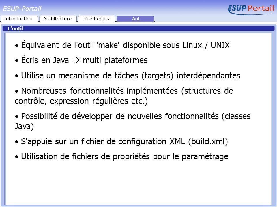 Loutil Équivalent de l'outil 'make' disponible sous Linux / UNIX Écris en Java multi plateformes Utilise un mécanisme de tâches (targets) interdépenda