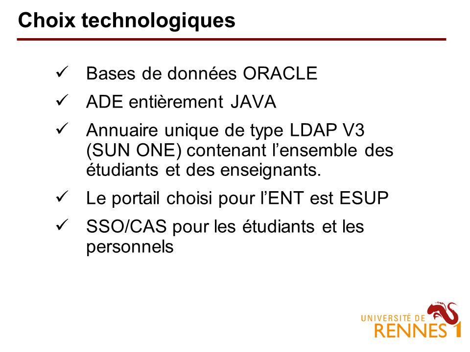 Choix technologiques Bases de données ORACLE ADE entièrement JAVA Annuaire unique de type LDAP V3 (SUN ONE) contenant lensemble des étudiants et des enseignants.