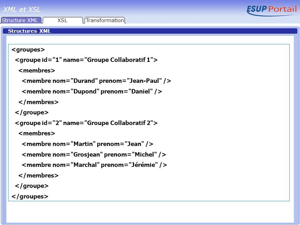 Structures XML Structure XMLTransformation XML et XSL XSL