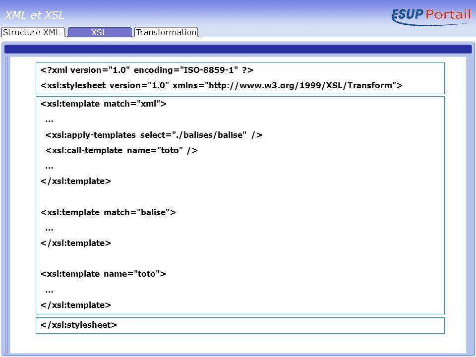 … … … … Structure XMLTransformation XML et XSL XSL