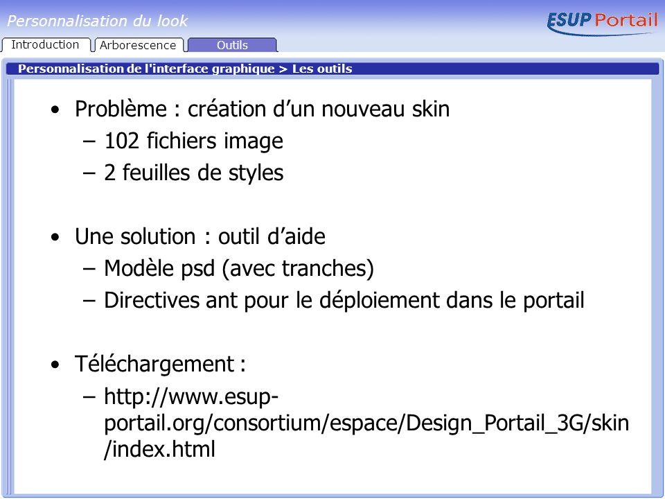 Personnalisation du look Personnalisation de l'interface graphique > Les outils Problème : création dun nouveau skin –102 fichiers image –2 feuilles d