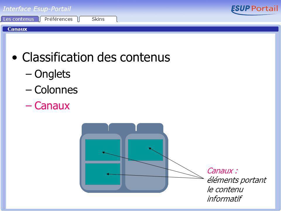 Interface Esup-Portail Canaux Classification des contenus –Onglets –Colonnes –Canaux Canaux : éléments portant le contenu informatif Les contenusPréférencesSkins