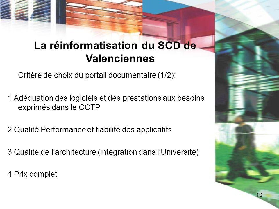 10 La réinformatisation du SCD de Valenciennes Critère de choix du portail documentaire (1/2): 1 Adéquation des logiciels et des prestations aux besoi