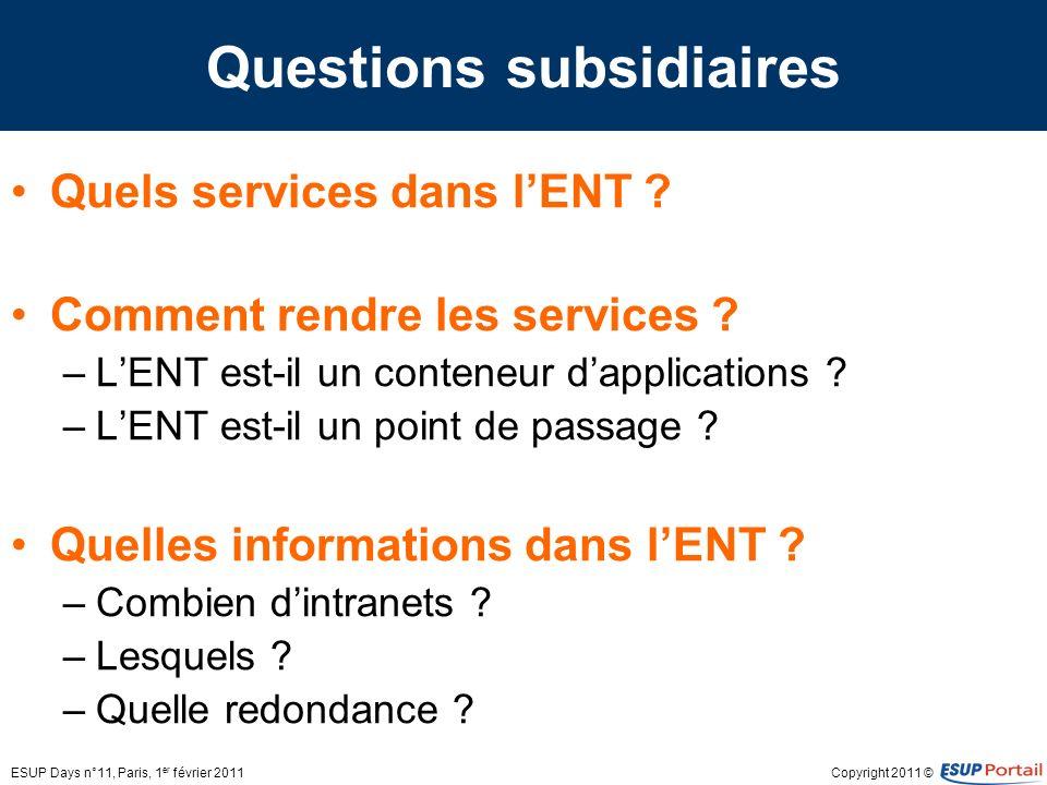 Copyright 2011 © Questions subsidiaires Quels services dans lENT ? Comment rendre les services ? –LENT est-il un conteneur dapplications ? –LENT est-i