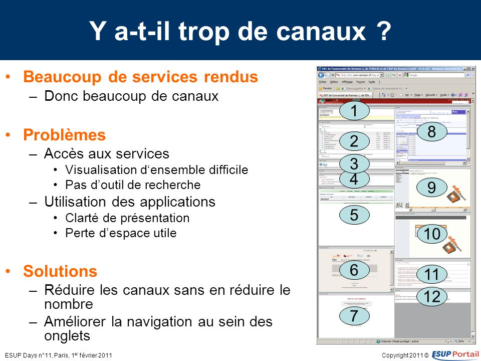 Copyright 2011 © Y a-t-il trop de canaux ? Beaucoup de services rendus –Donc beaucoup de canaux Problèmes –Accès aux services Visualisation densemble