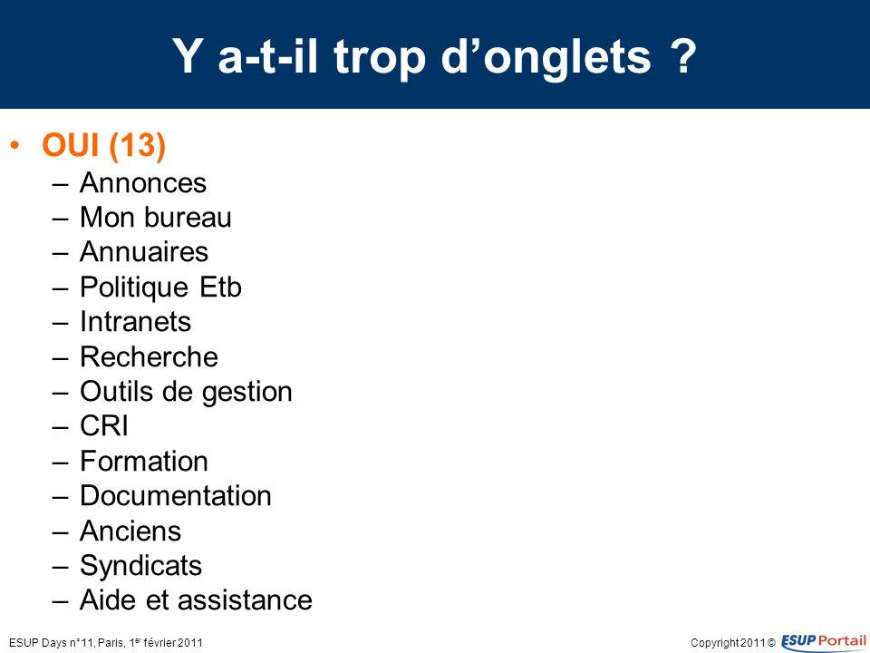 Copyright 2011 © Y a-t-il trop donglets ? OUI (13) –Annonces –Mon bureau –Annuaires –Politique Etb –Intranets –Recherche –Outils de gestion –CRI –Form