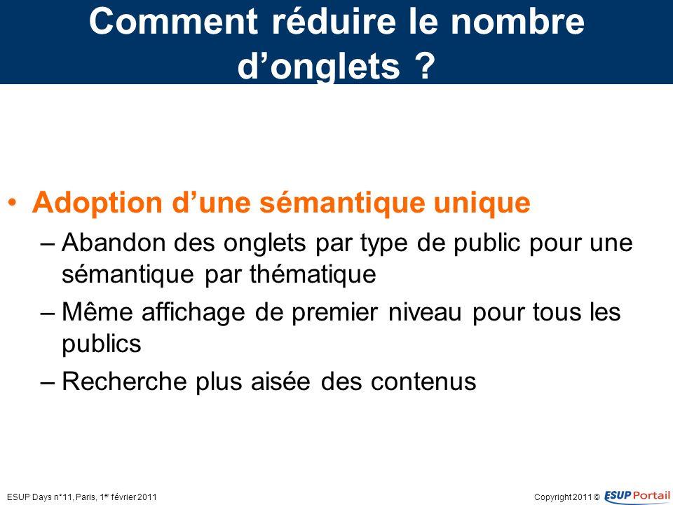Copyright 2011 © Comment réduire le nombre donglets ? Adoption dune sémantique unique –Abandon des onglets par type de public pour une sémantique par