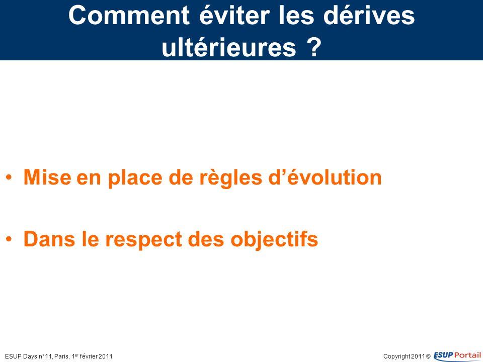 Copyright 2011 © Comment éviter les dérives ultérieures ? Mise en place de règles dévolution Dans le respect des objectifs ESUP Days n°11, Paris, 1 er