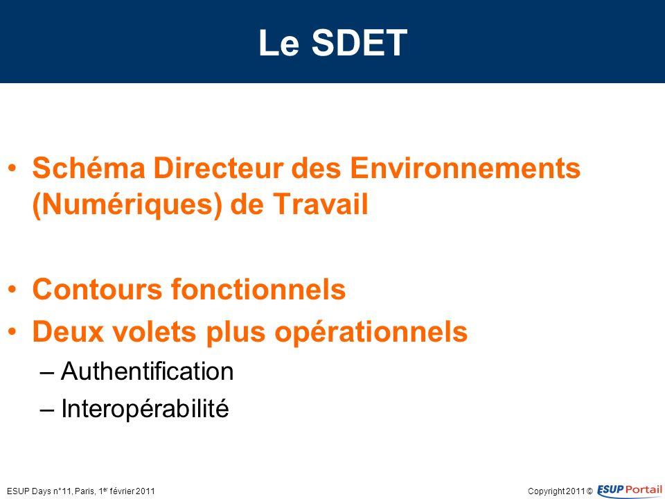 Copyright 2011 © Le SDET Schéma Directeur des Environnements (Numériques) de Travail Contours fonctionnels Deux volets plus opérationnels –Authentific