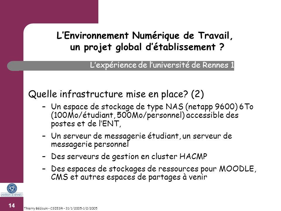 14 Thierry Bédouin – CSIESR – 31/1/2005-1/2/2005 Quelle infrastructure mise en place.