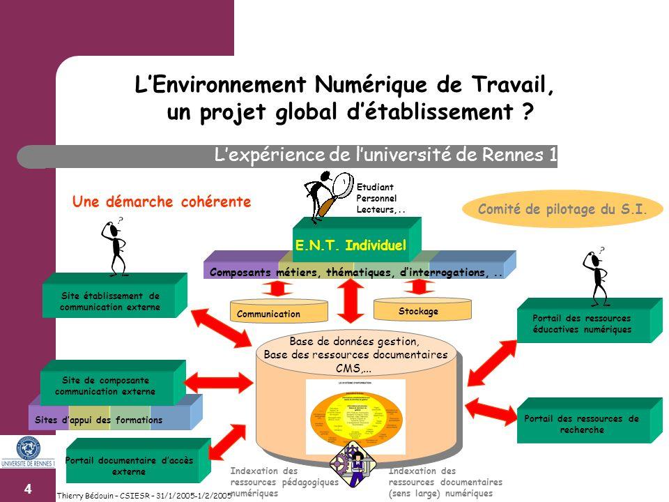 4 Thierry Bédouin – CSIESR – 31/1/2005-1/2/2005 LEnvironnement Numérique de Travail, un projet global détablissement .