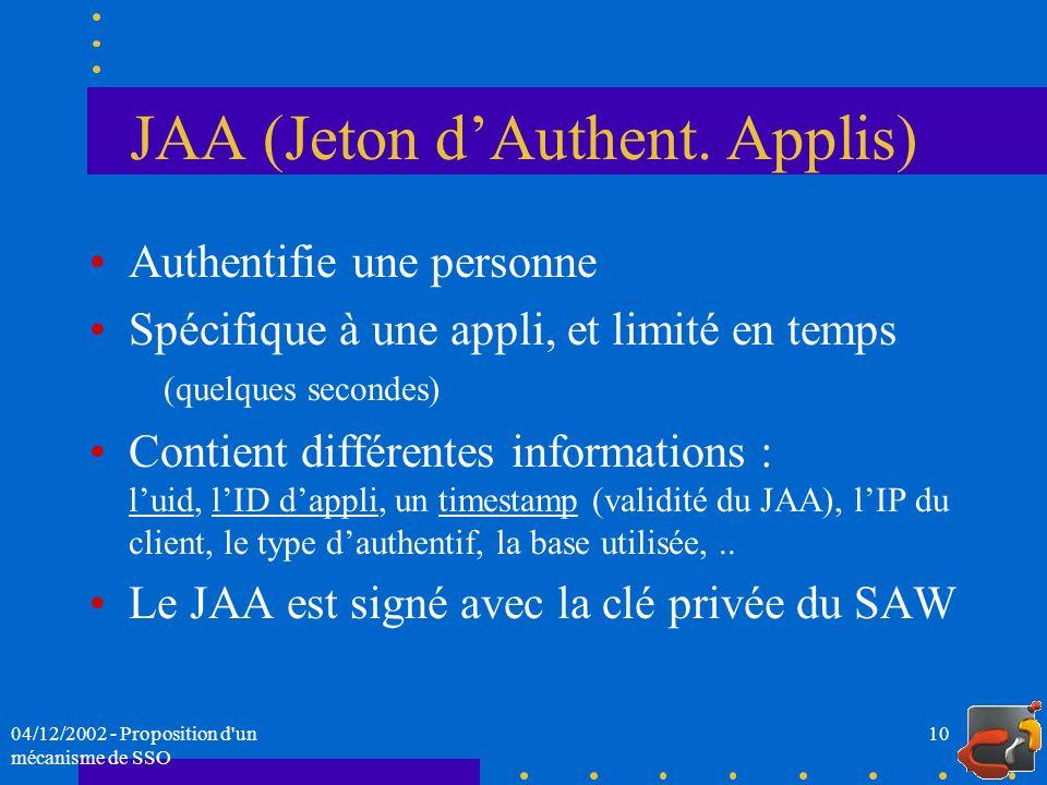 04/12/2002 - Proposition d'un mécanisme de SSO 10 JAA (Jeton dAuthent. Applis) Authentifie une personne Spécifique à une appli, et limité en temps (qu