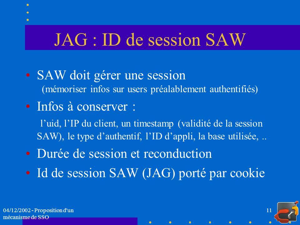 04/12/2002 - Proposition d'un mécanisme de SSO 11 JAG : ID de session SAW SAW doit gérer une session (mémoriser infos sur users préalablement authenti