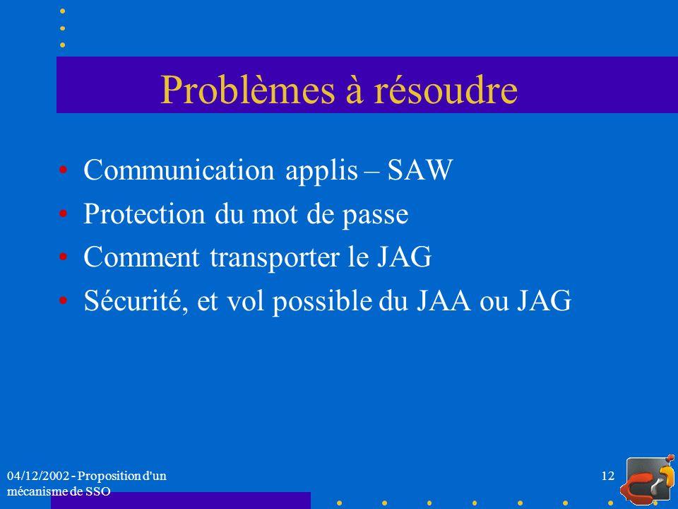 04/12/2002 - Proposition d'un mécanisme de SSO 12 Problèmes à résoudre Communication applis – SAW Protection du mot de passe Comment transporter le JA