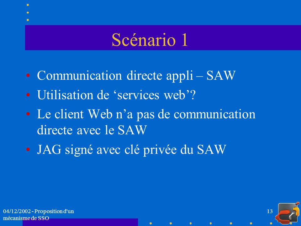 04/12/2002 - Proposition d'un mécanisme de SSO 13 Scénario 1 Communication directe appli – SAW Utilisation de services web? Le client Web na pas de co