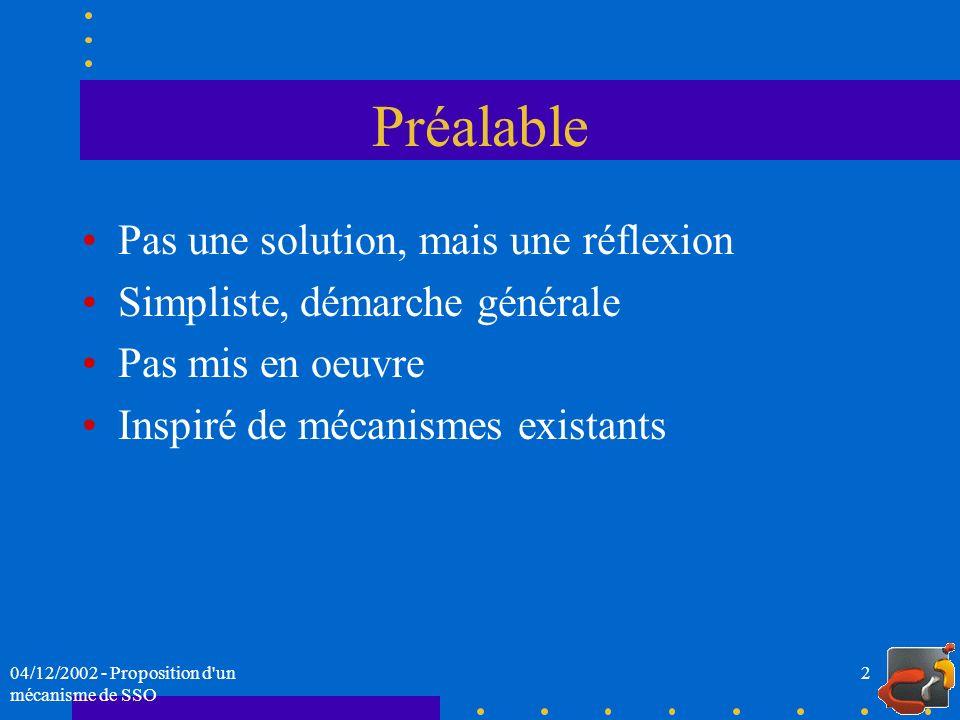04/12/2002 - Proposition d'un mécanisme de SSO 2 Préalable Pas une solution, mais une réflexion Simpliste, démarche générale Pas mis en oeuvre Inspiré