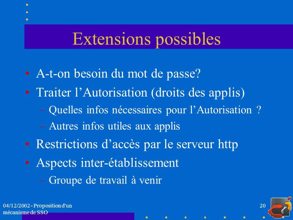 04/12/2002 - Proposition d'un mécanisme de SSO 20 Extensions possibles A-t-on besoin du mot de passe? Traiter lAutorisation (droits des applis) –Quell