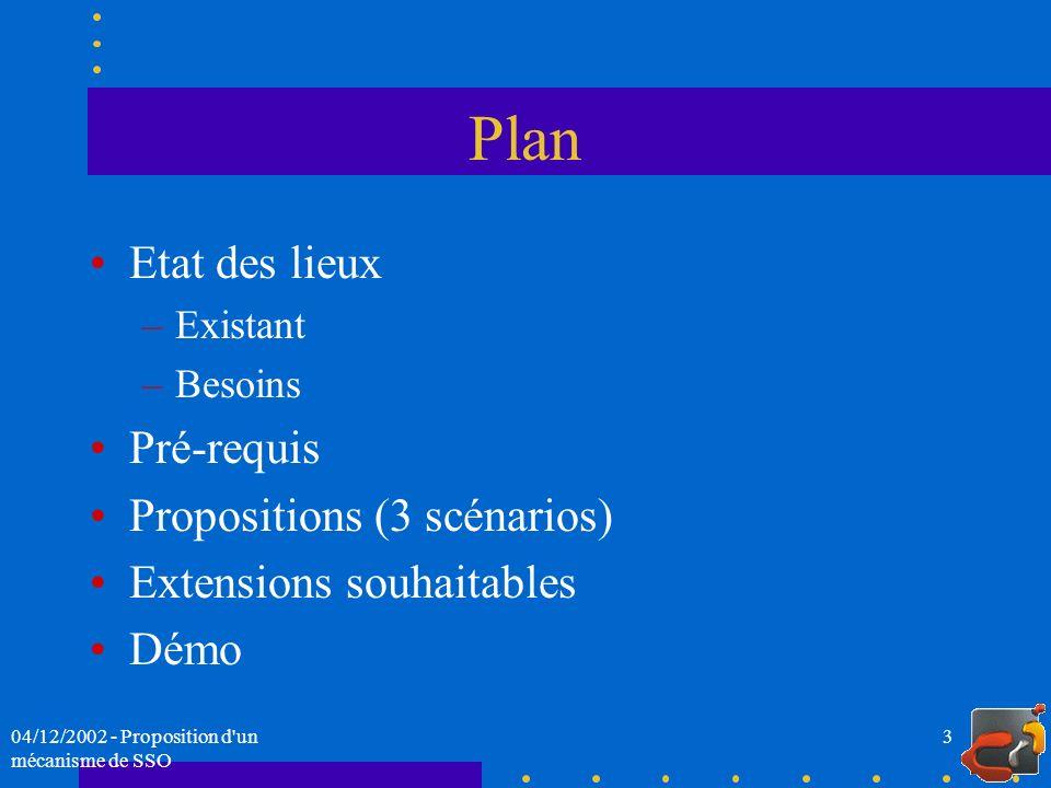 04/12/2002 - Proposition d'un mécanisme de SSO 3 Plan Etat des lieux –Existant –Besoins Pré-requis Propositions (3 scénarios) Extensions souhaitables