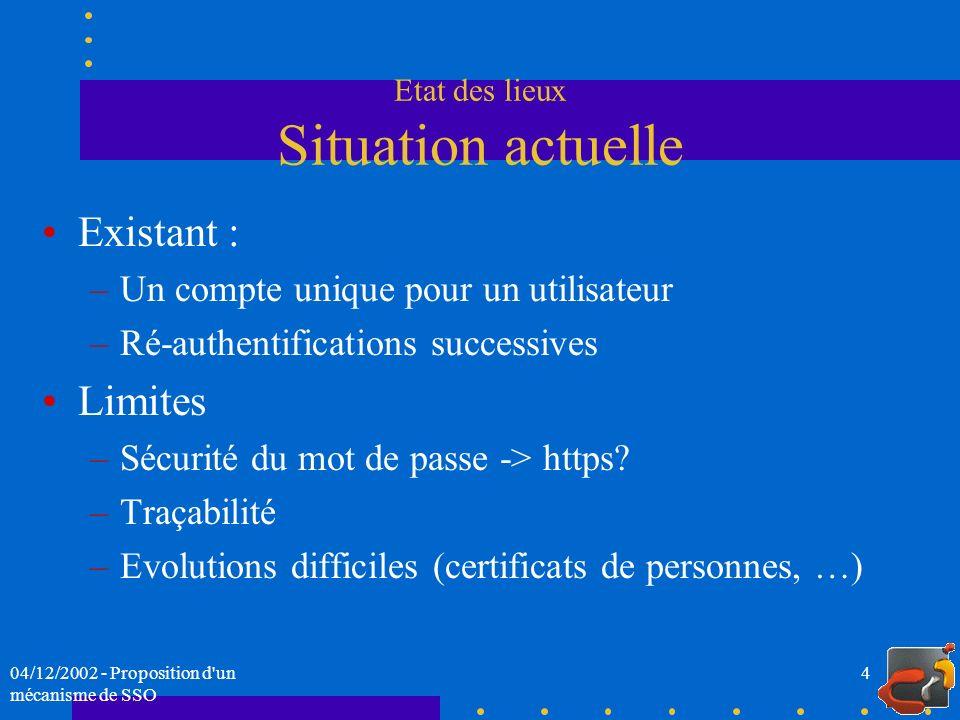 04/12/2002 - Proposition d'un mécanisme de SSO 4 Etat des lieux Situation actuelle Existant : –Un compte unique pour un utilisateur –Ré-authentificati