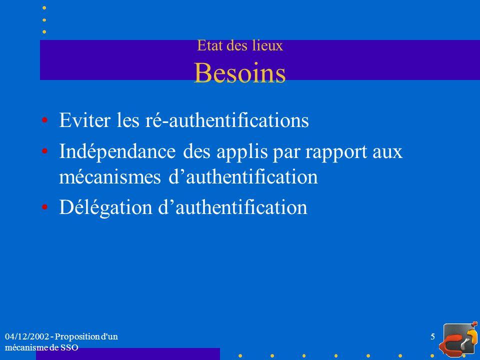 04/12/2002 - Proposition d'un mécanisme de SSO 5 Etat des lieux Besoins Eviter les ré-authentifications Indépendance des applis par rapport aux mécani