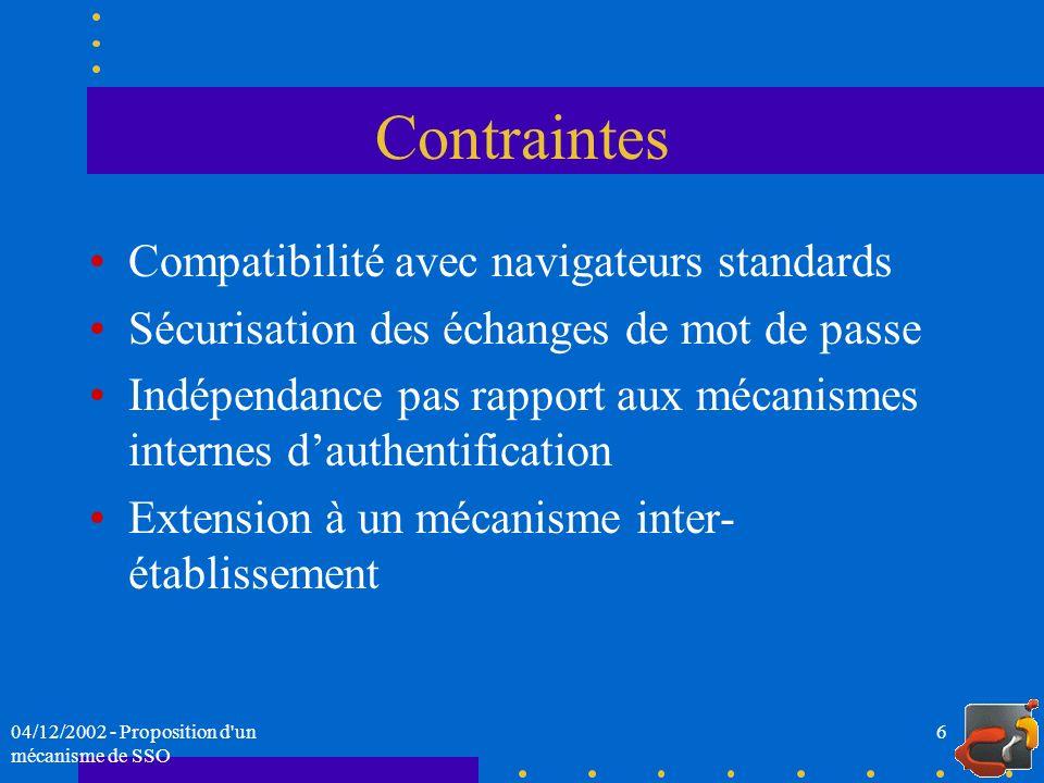 04/12/2002 - Proposition d'un mécanisme de SSO 6 Contraintes Compatibilité avec navigateurs standards Sécurisation des échanges de mot de passe Indépe