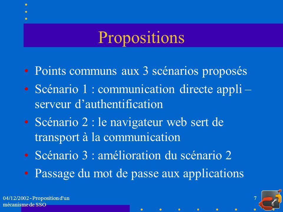 04/12/2002 - Proposition d'un mécanisme de SSO 7 Propositions Points communs aux 3 scénarios proposés Scénario 1 : communication directe appli – serve