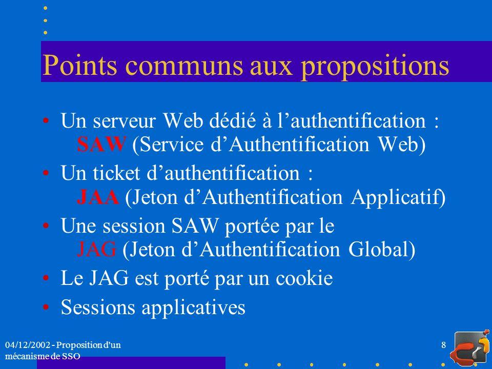 04/12/2002 - Proposition d un mécanisme de SSO 9 SAW : Service dAuthentif.