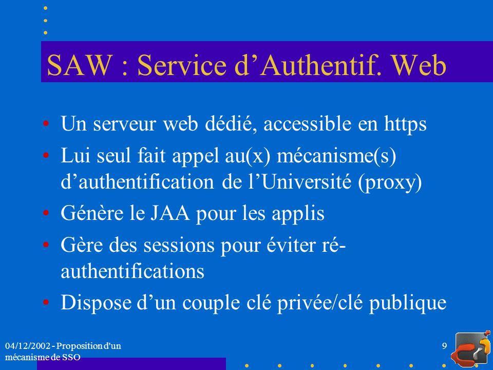 04/12/2002 - Proposition d'un mécanisme de SSO 9 SAW : Service dAuthentif. Web Un serveur web dédié, accessible en https Lui seul fait appel au(x) méc