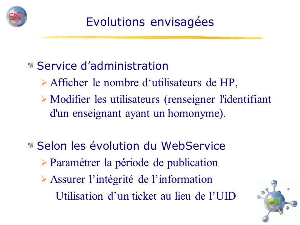 Démonstration https://portail.univ-montp1.fr Encore en test ! Mise en production : Septembre 2007
