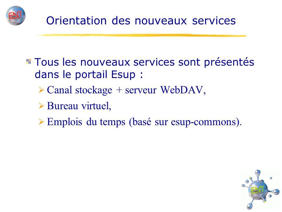 HyperPlanning.Net Fonctionnalités Web dHyperPlanning Interface de consultation Plusieurs espaces (enseignant, étudiant), Recherche par diplôme (code ou nom), 6 UFR mélangés.