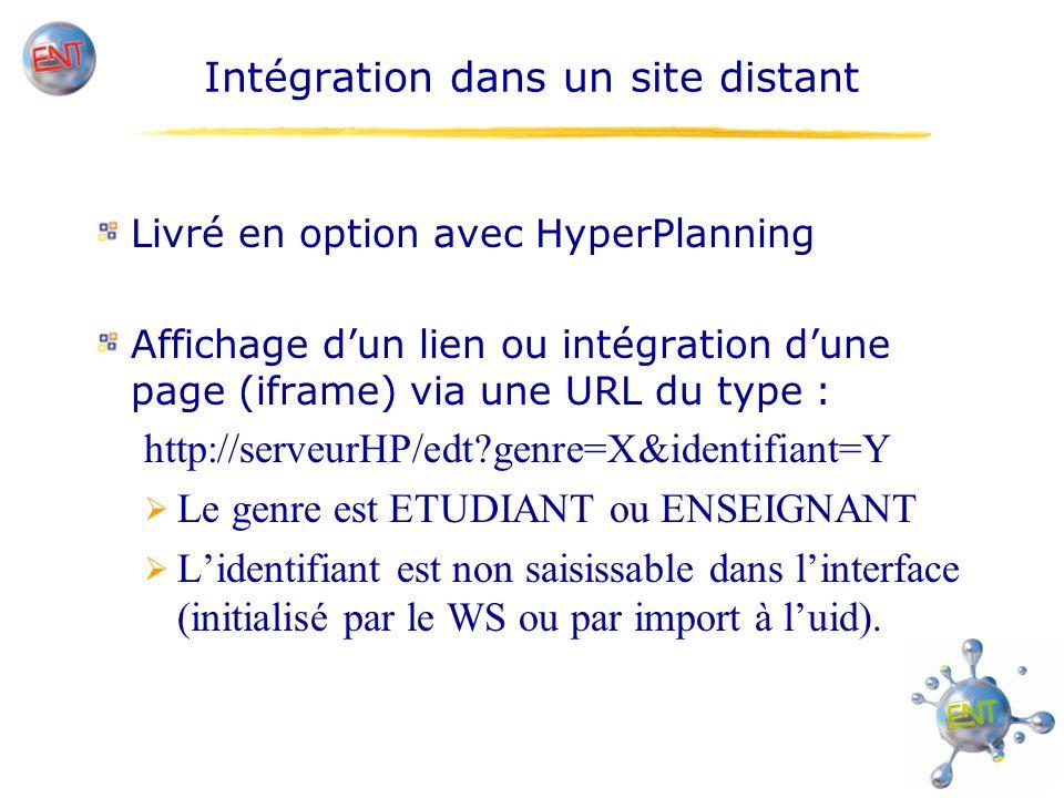 WebService dHyperPlanning Livré en option avec HP Permet de consulter, ajouter, modifier, supprimer presque toutes les données HP inscrire un étudiant, rattacher à un diplôme (code = VET), choisir les groupes de TD, renseigner lidentifiant dun enseignant.