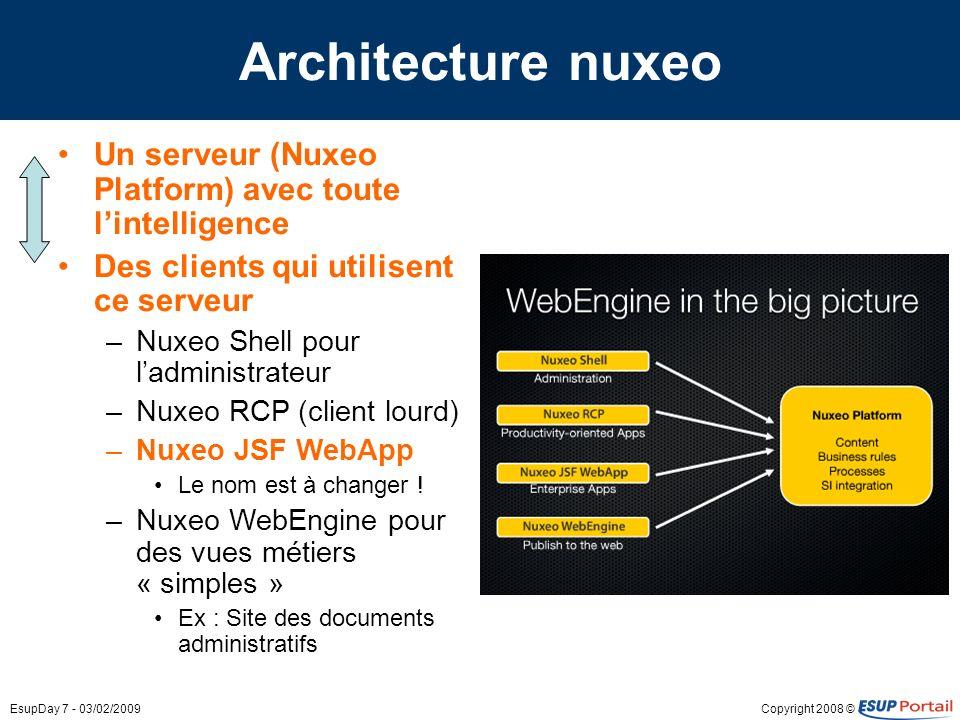 Copyright 2008 ©EsupDay 7 - 03/02/2009 Architecture nuxeo Un serveur (Nuxeo Platform) avec toute lintelligence Des clients qui utilisent ce serveur –N