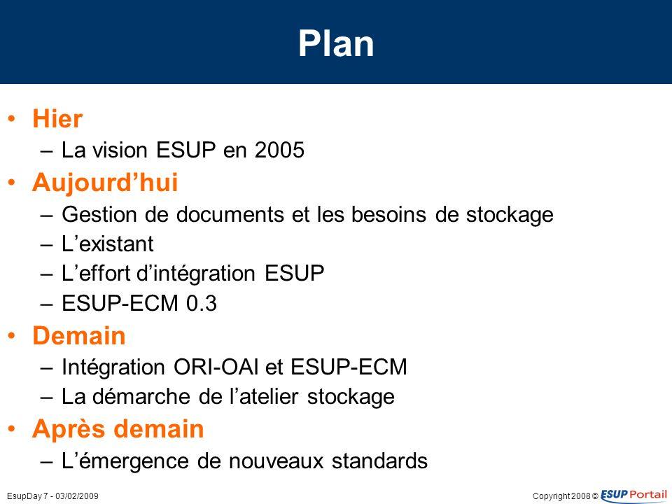 Copyright 2008 ©EsupDay 7 - 03/02/2009 Plan Hier –La vision ESUP en 2005 Aujourdhui –Gestion de documents et les besoins de stockage –Lexistant –Leffo