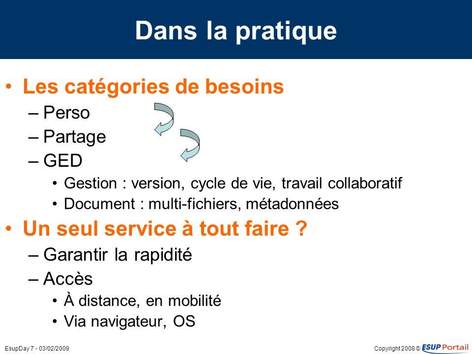 Copyright 2008 ©EsupDay 7 - 03/02/2009 Dans la pratique Les catégories de besoins –Perso –Partage –GED Gestion : version, cycle de vie, travail collab