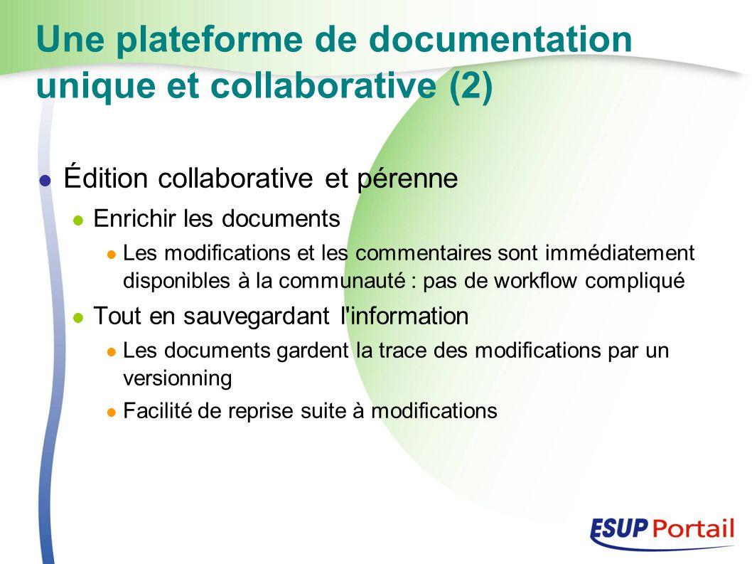 Une plateforme de documentation unique et collaborative (3) Contrôle et sécurité de l information La gestion des autorisations est simple et flexible Rôles de granularité très fine (groupes, utilisateurs).