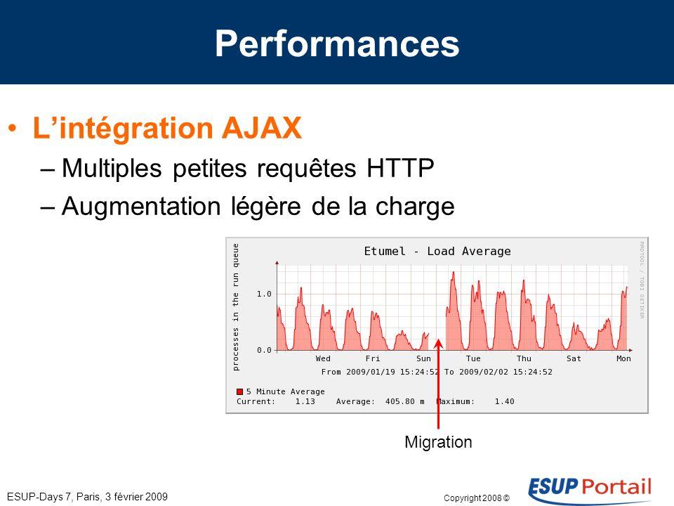 Copyright 2008 © ESUP-Days 7, Paris, 3 février 2009 Performances Lintégration AJAX –Multiples petites requêtes HTTP –Augmentation légère de la charge